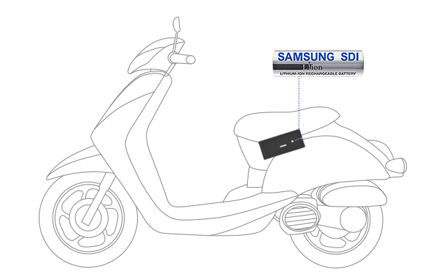 Samsung SDI Li-ion Battery - E Scooter