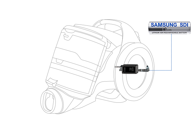Samsung SDI Li-ion Battery – Vacuum Cleaner